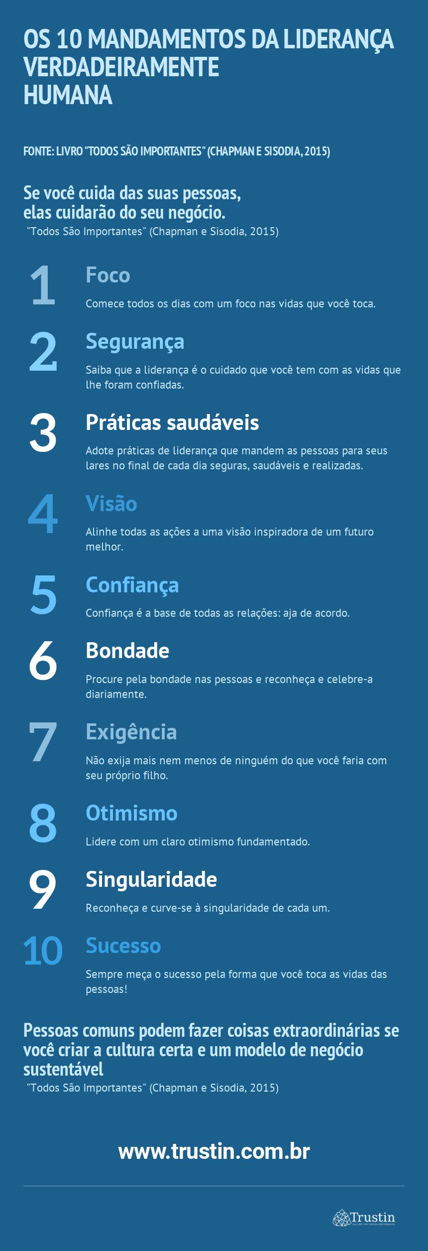 10_Mandamentos_da_Lideranca